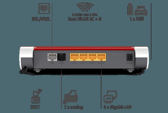 AVM FRITZ!Box 7530: un utilitaria di alto livello 15