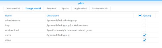 Plex 1.15.4.994 e Synology: cosa c'è da sapere 1