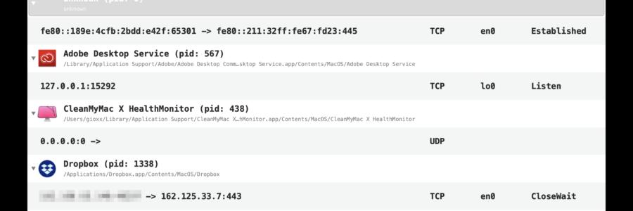 macOS: Netiquette ti aiuta a visualizzare le connessioni aperte 1