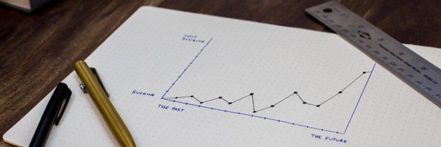 Charting Goals