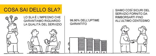 Seeweb: necessità di aiuto? Ecco i sistemi di Pre-Sales, System Assurance e la garanzia sull'uptime (SLA)