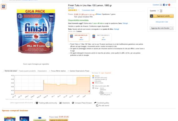 Amazon Prime Day: ho fatto un buon affare?