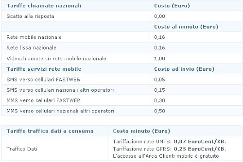 Fastweb: offerta telefonia mobile (voce e dati) 2