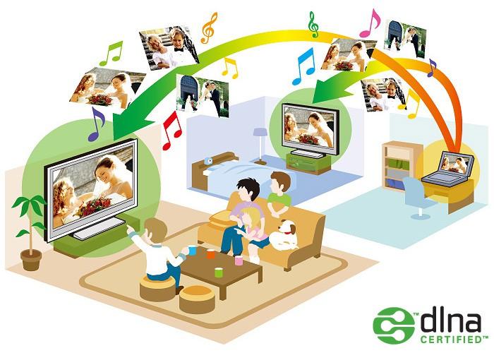 Vodafone TV Solution (Xone Edition) 2