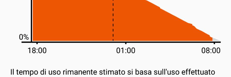 Samsung Galaxy S6: analizzare i consumi di batteria (Wakelock) 3