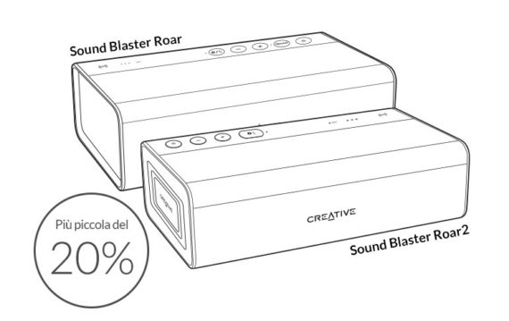 Sound Blaster Roar 2 1